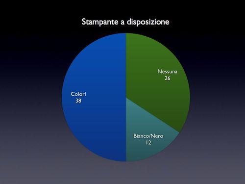 Grafici%20Questionario%20GW2.005.jpg